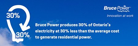 Bruce Power Produces 30% of Ontario's electricity